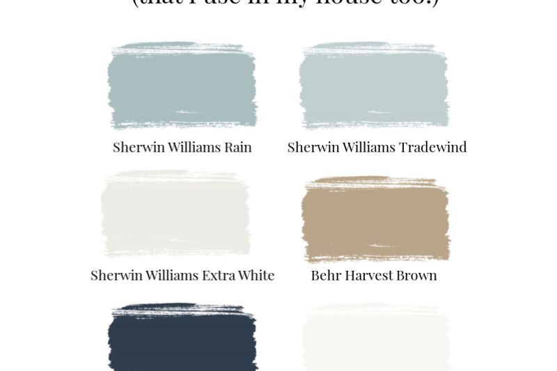 The Very Best Paint Colors for Your Home